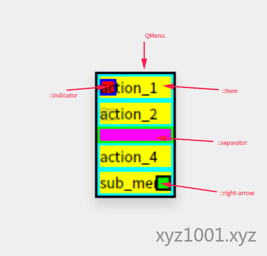 QMenu subcontrol